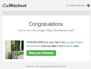 #1 Lounge Chillout Downtempo